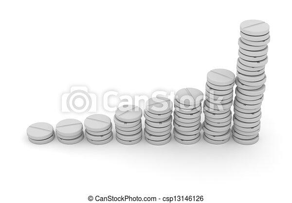 Pharmaceutical diagram - csp13146126