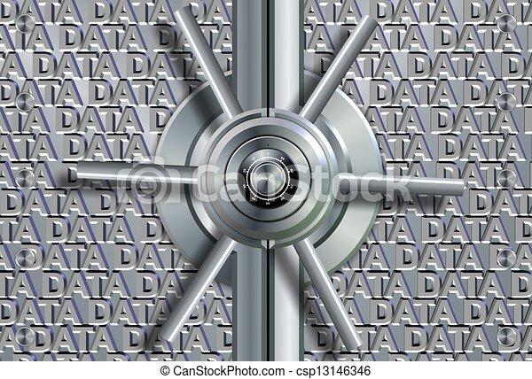 Data security - csp13146346