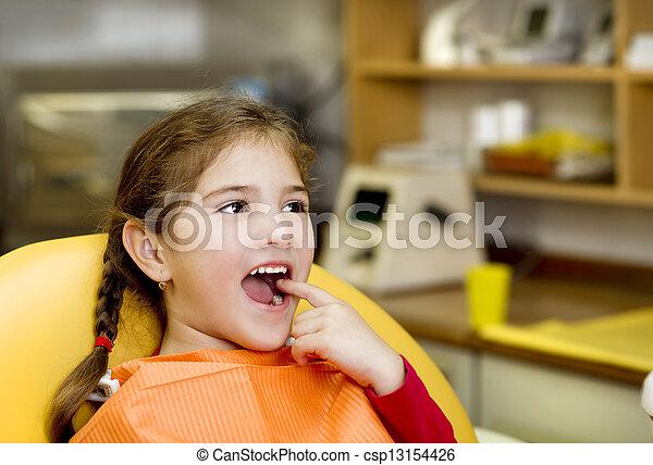 Dental visit - csp13154426