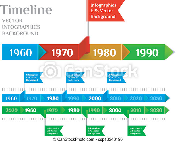 graphic timeline template