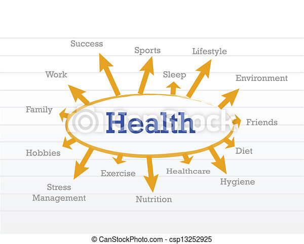 Health concept diagram - csp13252925
