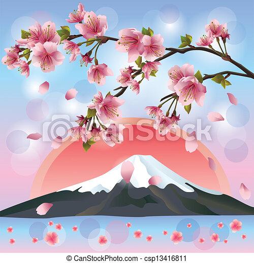 Japanese Landscape Drawing Japanese Landscape With