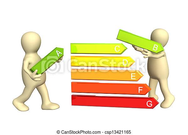 Energy efficiency - csp13421165
