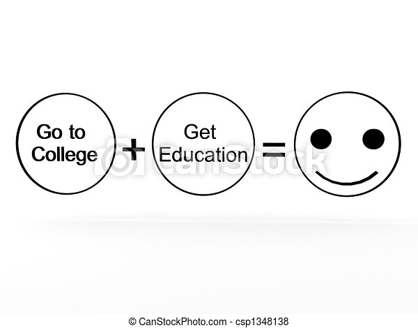 college plus education equals happiness - csp1348138