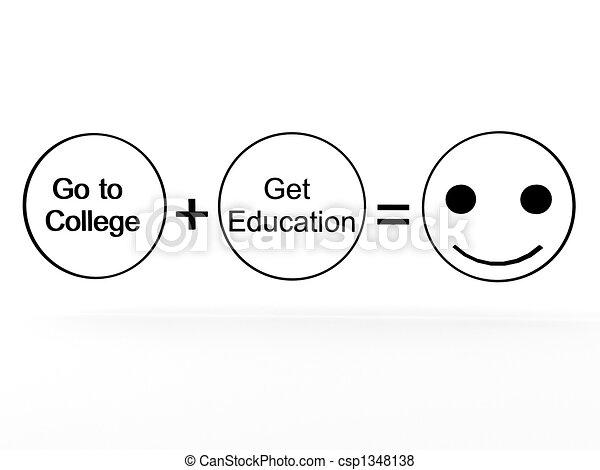 college plus education equals happiness  - csp1348138