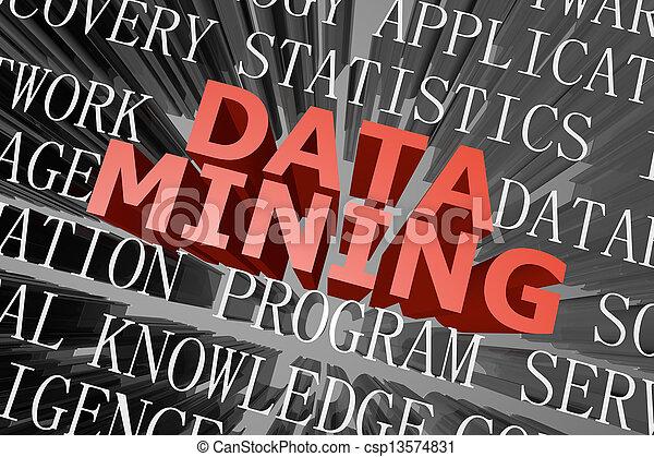 Data mining word cloud - csp13574831