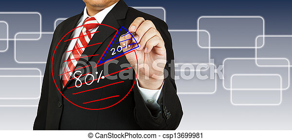 Businessman drawing pie chart with 80-20 concept - csp13699981