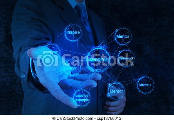 businessman hand shows gear business success chart  - csp13768013