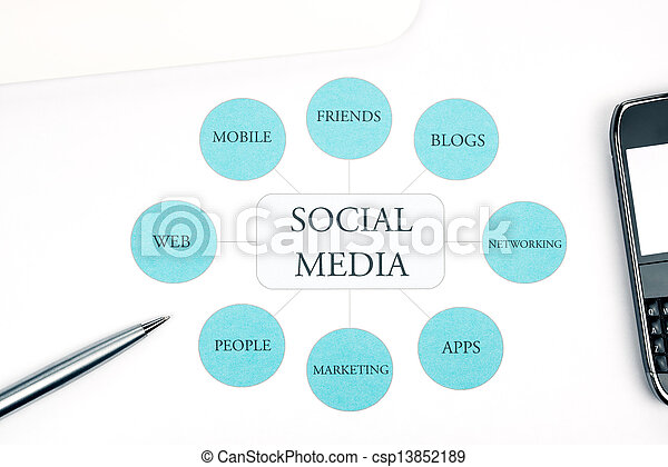 Social Media business concept flow chart. Pen, touchpad, smartphone background - csp13852189
