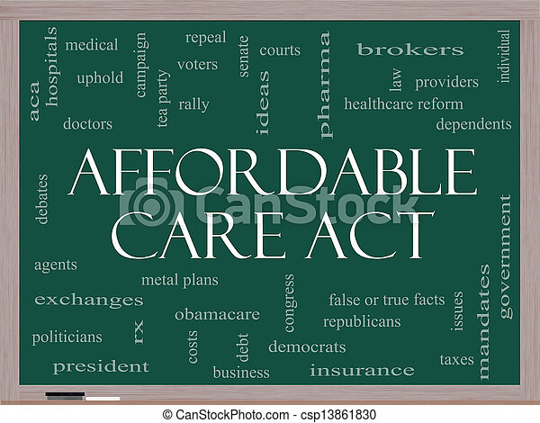 Stock Photos of Affordable Care Act Word Cloud Concept on ...