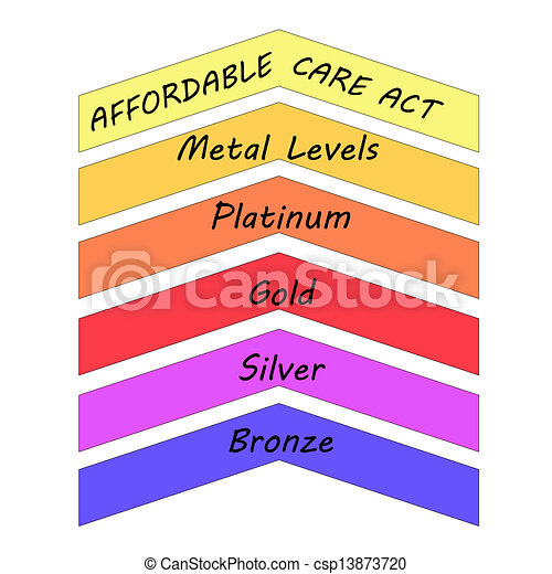 Clip Art of Affordable Care Act Metal Levels including ...