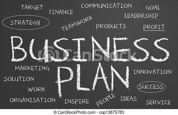 BUSINESS PLAN CREATORS
