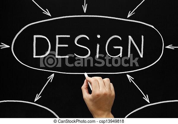 Design Flow Chart Blackboard - csp13949818