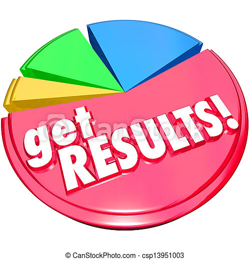 Get Results Pie Chart Achieve Increase Growth - csp13951003