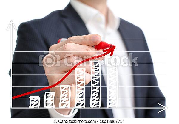 Profit chart - csp13987751