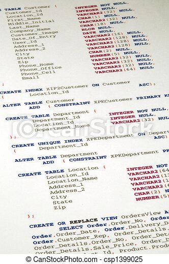 Software Database SQL Code - csp1399025