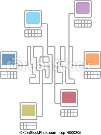 Complex computer network connecting diagram - csp14000305