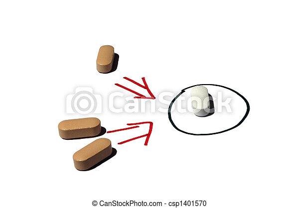Pharmaceutics vitamin pill, two brown groups ready to attack  white pill - csp1401570