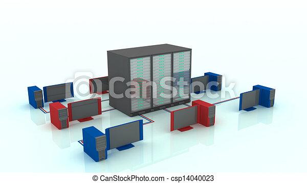 Big data servers - csp14040023