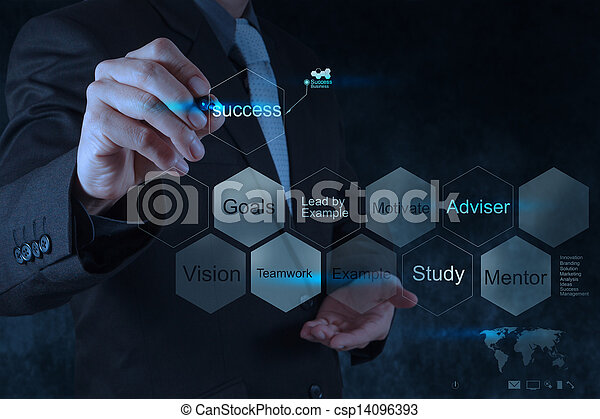 businessman hand shows diagram of business success chart  - csp14096393