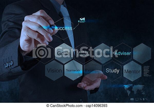 businessman hand shows diagram of business success chart  - csp14096393