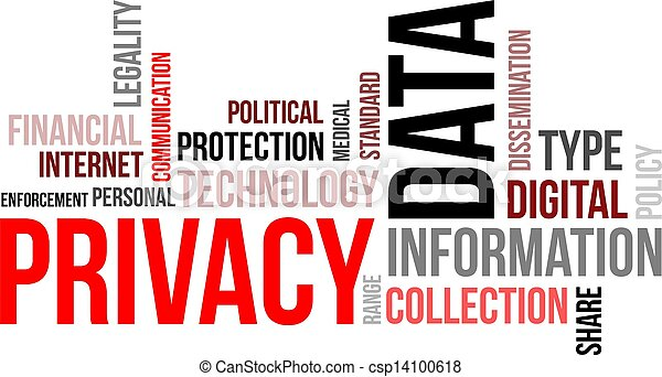 word cloud - data privacy - csp14100618