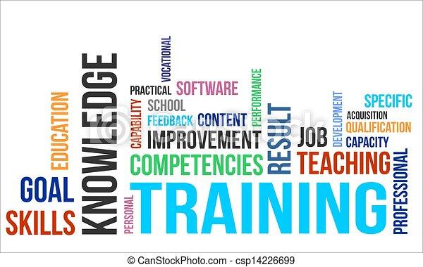 word cloud - training - csp14226699