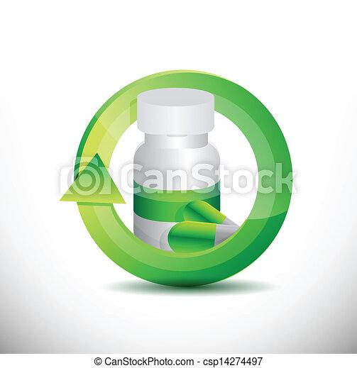 medicine 360 design concept illustration design - csp14274497