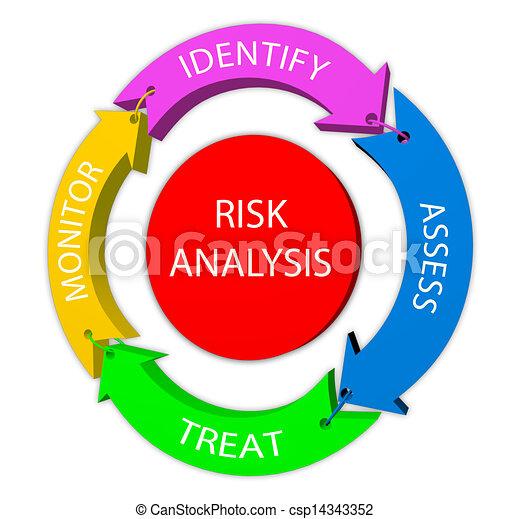 Stock Illustrations of Risk analysis 3d illustration of risk – Risk Analysis