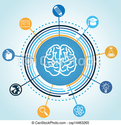 Vector education concept - brain and science icons - csp14463265