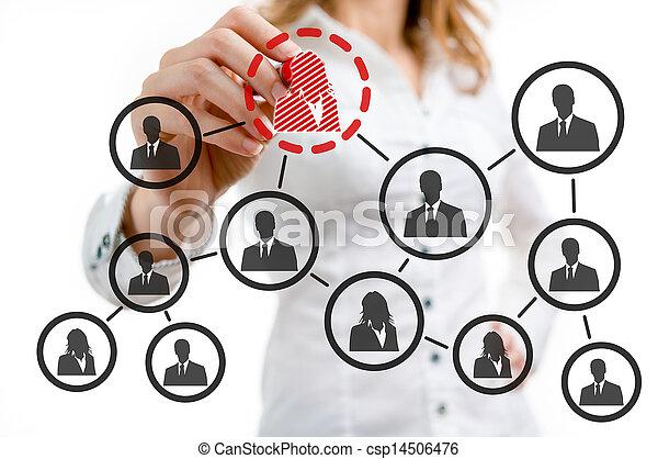 Organizational chart - csp14506476
