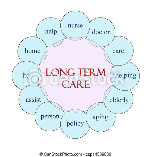 Elderly Care Clip Art Stock photo - long term care