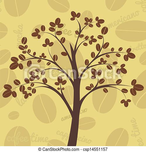 Coffee Bean Tree Drawing Coffee Tree on Coffee Beans