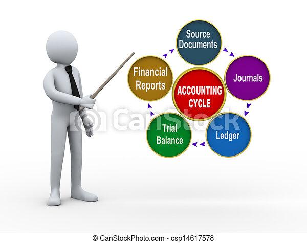 3d man presenting accounting process - csp14617578