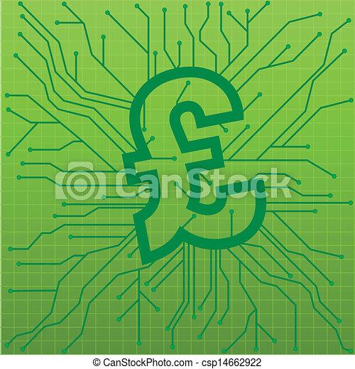 circuit board pound - csp14662922