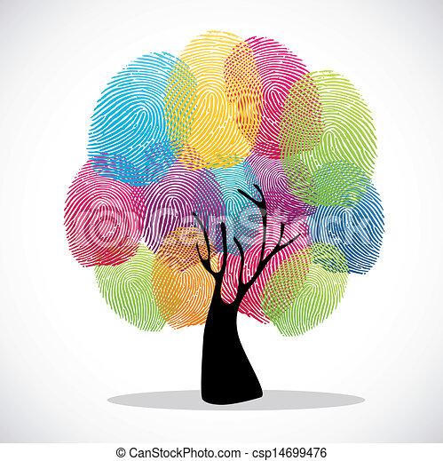 Finger prints diversity tree  - csp14699476