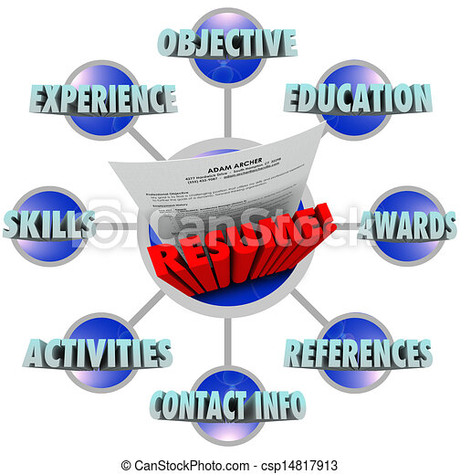 clipart of great resume words experience skills reference the