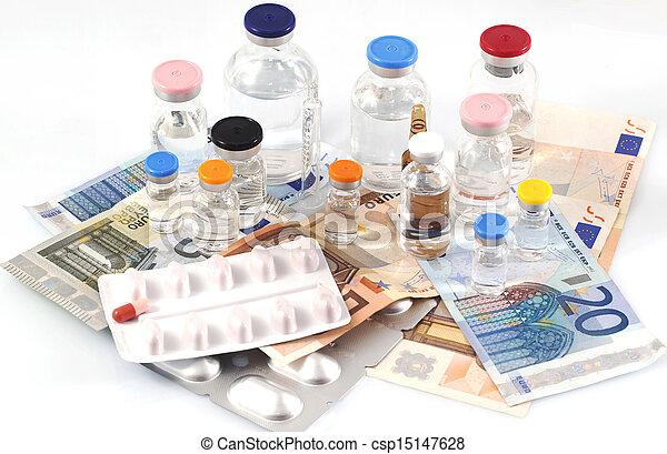 Pharmaceutical cost - csp15147628