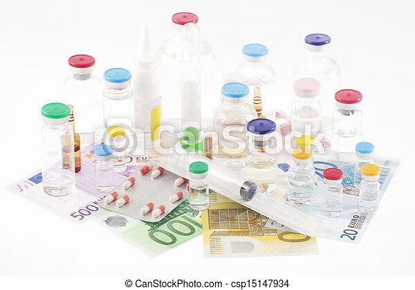 Pharmaceutical cost - csp15147934