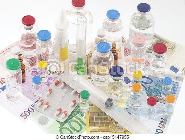 Pharmaceutical cost - csp15147955