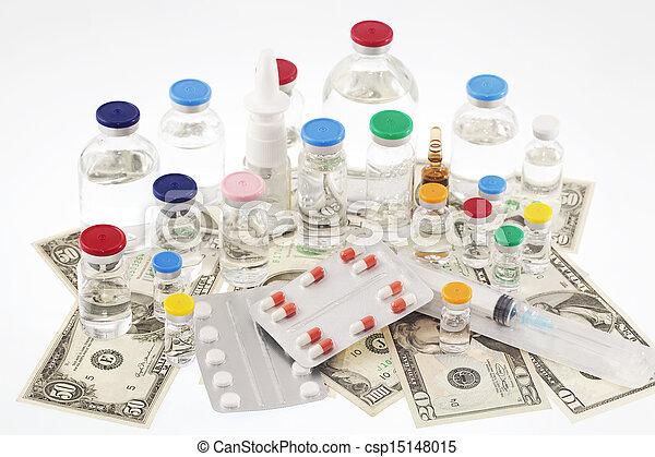 Pharmaceutical cost - csp15148015