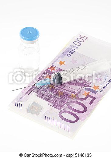 Pharmaceutical cost - csp15148135