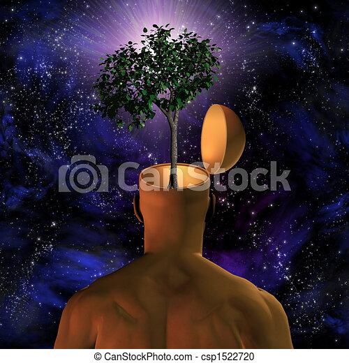Eco-mind - csp1522720