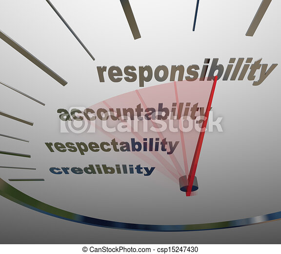 Drawings of Responsibility Accountability Level Measuring ...