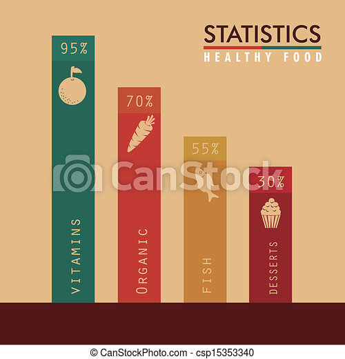 Vector - healthy food statistics - stock illustration, royalty free ...: www.canstockphoto.com/healthy-food-statistics-15353340.html