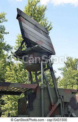 Military radar - csp15431500