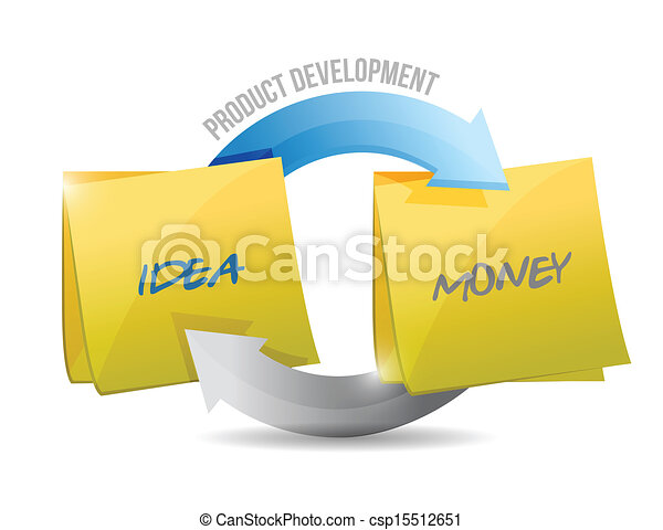 Clipart Vector of product development diagram cycle ...