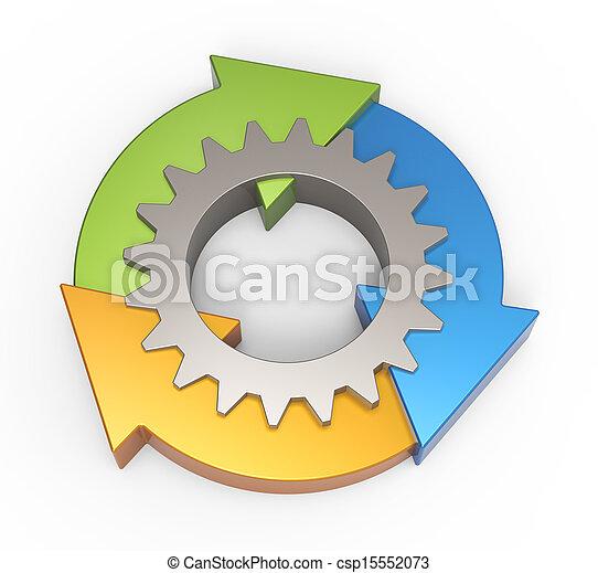 Process flow chart diagram - csp15552073