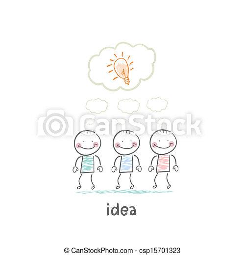 man and idea - csp15701323