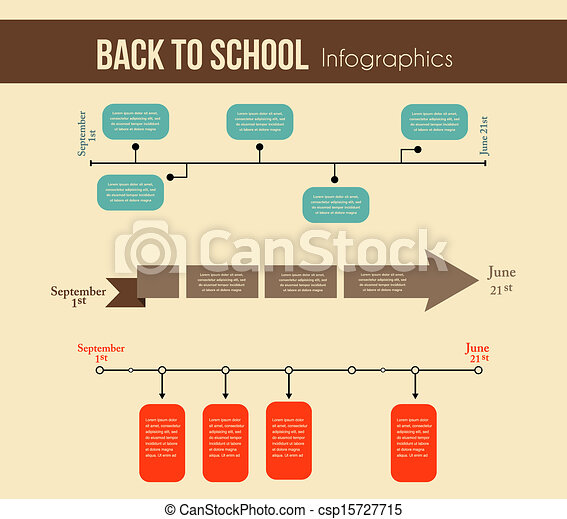 back to school infographics. education year timeline - csp15727715